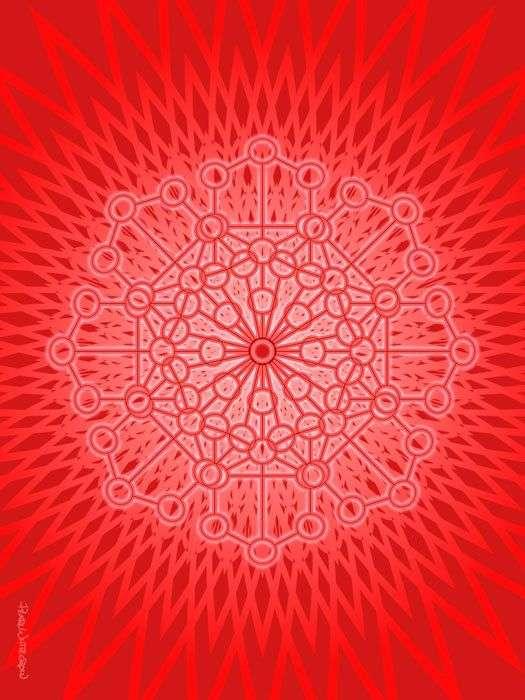 Muladhara Chakra Hartig Yoga